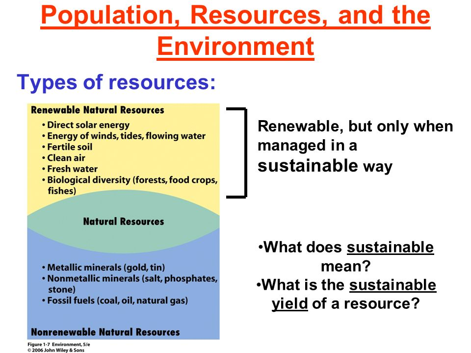 What is a Resource? Resource -- Anything obtained from the environment to meet human needs and wants. Renewable Resource - Can be replenished rapidly