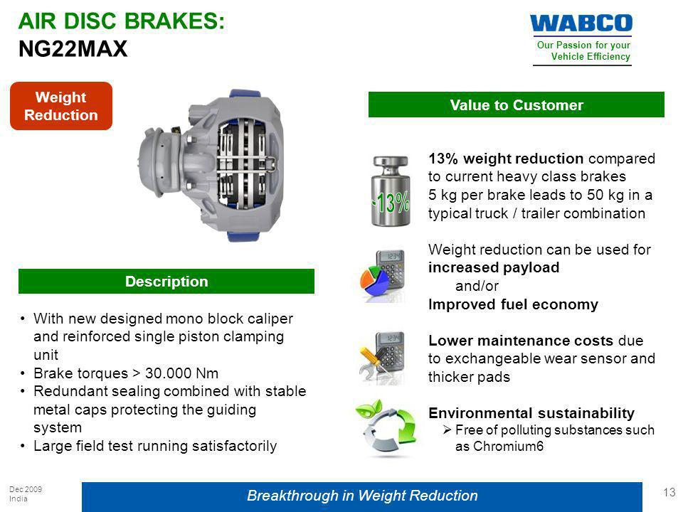 Our Passion for your Vehicle Efficiency Dec 2009 India 13 AIR DISC BRAKES: NG22MAX Breakthrough in Weight Reduction With new designed mono block calip