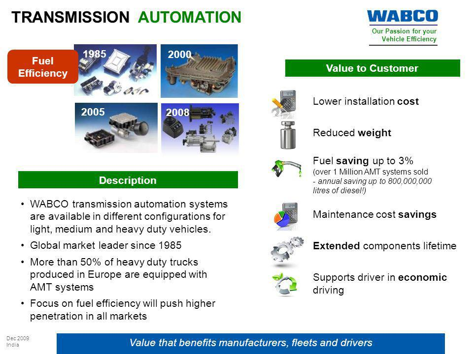 Our Passion for your Vehicle Efficiency Dec 2009 India TRANSMISSION AUTOMATION Lower installation cost Reduced weight Fuel saving up to 3% (over 1 Mil