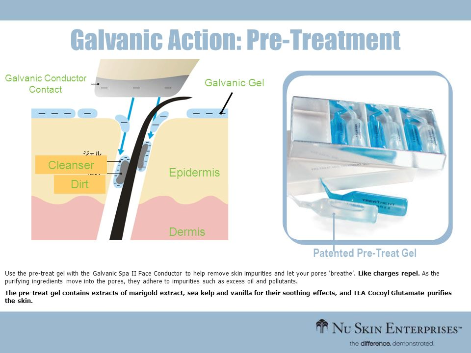 Galvanic Conductor Contact Galvanic Gel Epidermis Dermis Dirt Cleanser Galvanic Action: Pre-Treatment Patented Pre-Treat Gel Use the pre-treat gel wit