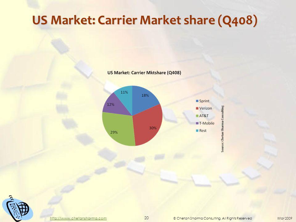 © Chetan Sharma Consulting, All Rights Reserved Mar 2009 20 http://www.chetansharma.com US Market: Carrier Market share (Q408)