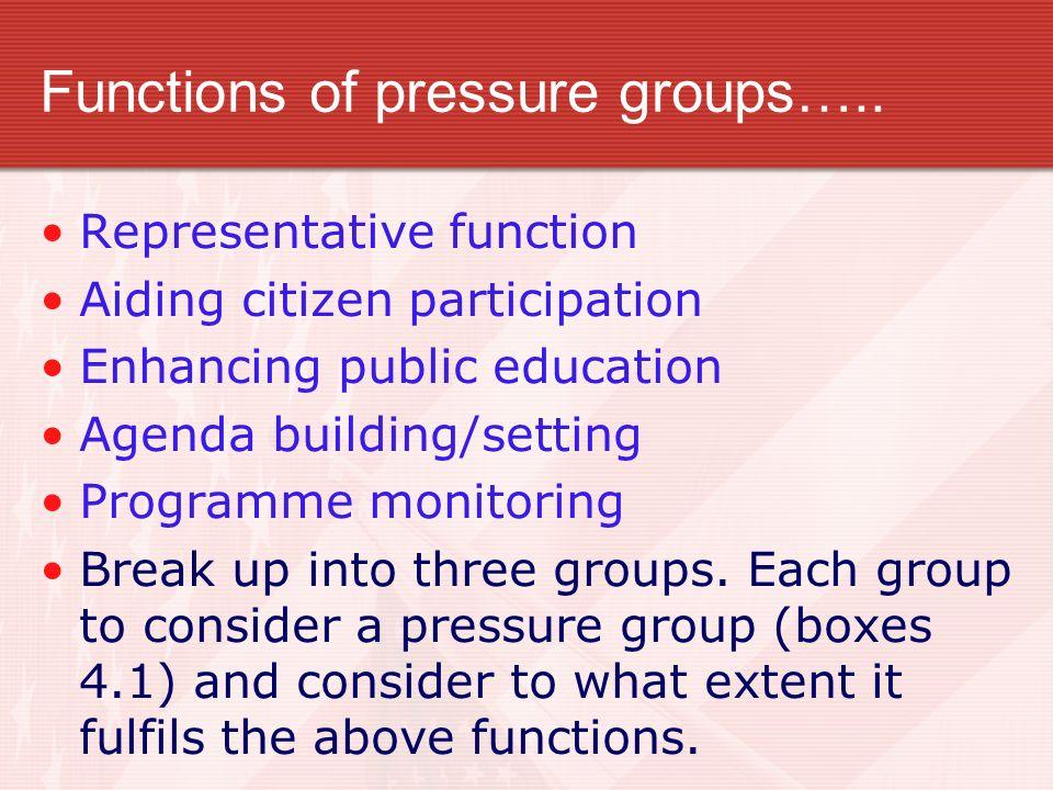 Functions of pressure groups….. Representative function Aiding citizen participation Enhancing public education Agenda building/setting Programme moni