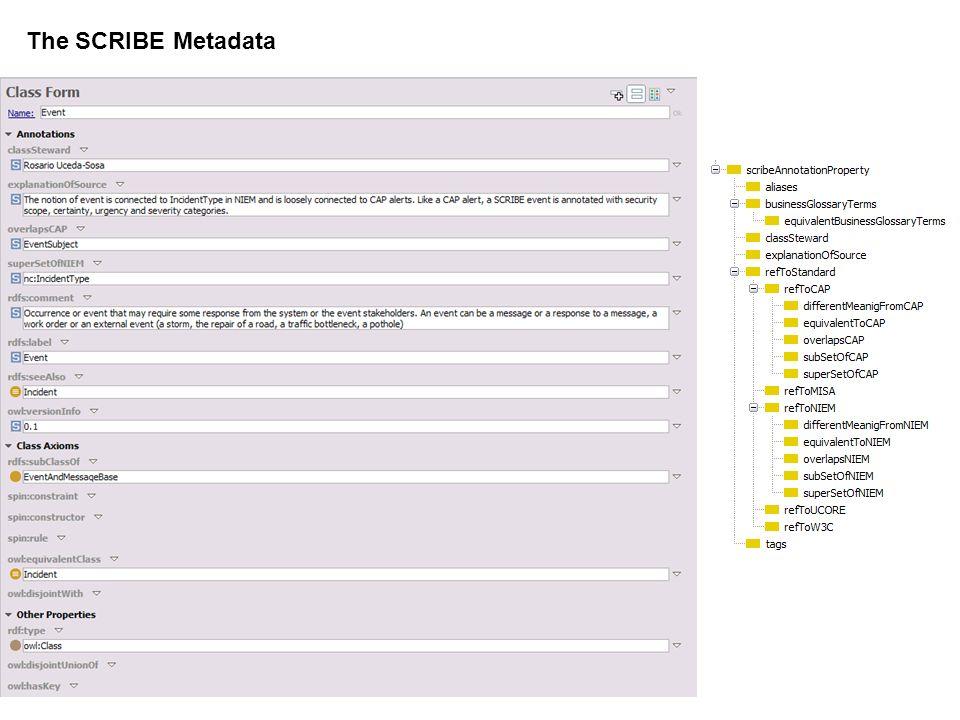 The SCRIBE Metadata