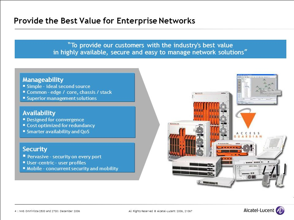 All Rights Reserved © Alcatel-Lucent 2006, 21067 4 | NMS OmniVista 2500 and 2700| December 2006 Provide the Best Value for Enterprise Networks Managea