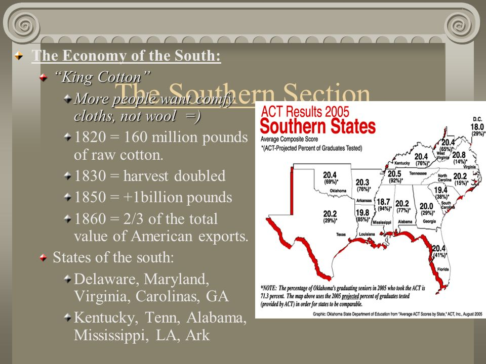 The Southern Section Geography of southern farming While the North developed, the South stayed rural.
