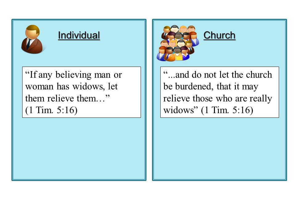 IndividualChurch If any believing man or woman has widows, let them relieve them… (1 Tim.