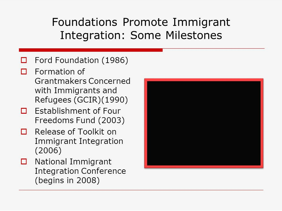 Foundations Promote Immigrant Integration: Some Milestones Ford Foundation (1986) Formation of Grantmakers Concerned with Immigrants and Refugees (GCIR)(1990) Establishment of Four Freedoms Fund (2003) Release of Toolkit on Immigrant Integration (2006) National Immigrant Integration Conference (begins in 2008)