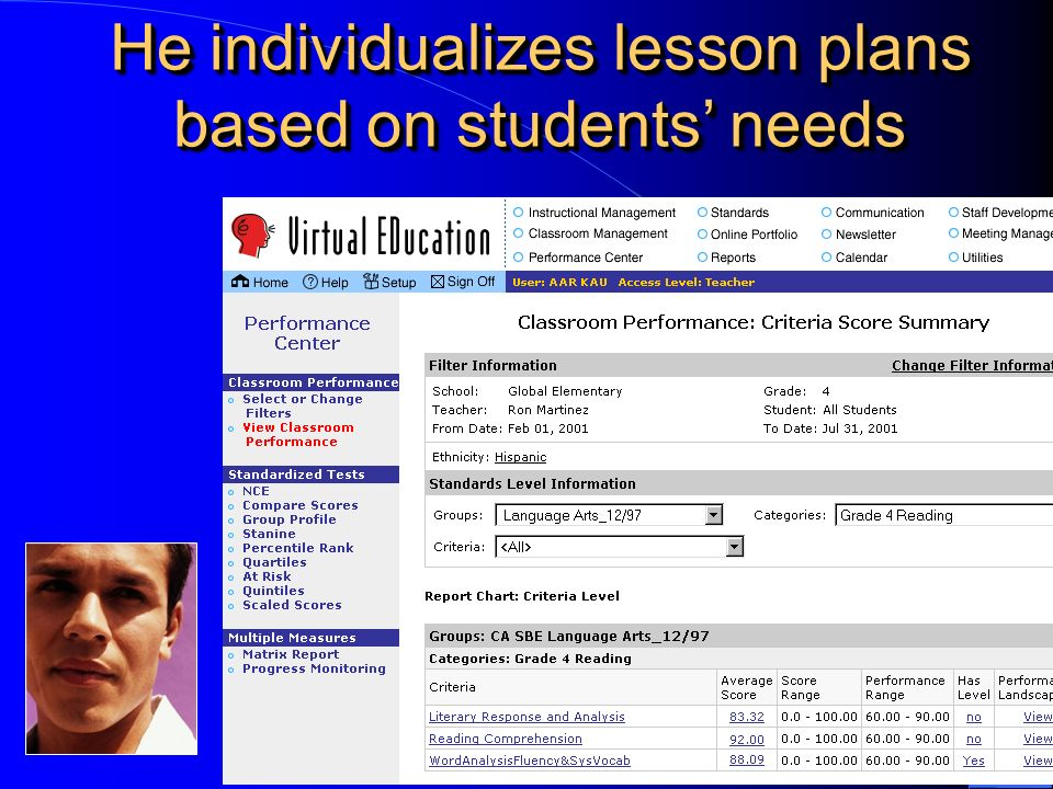 He individualizes lesson plans based on students needs