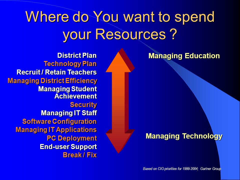 Where do You want to spend your Resources .