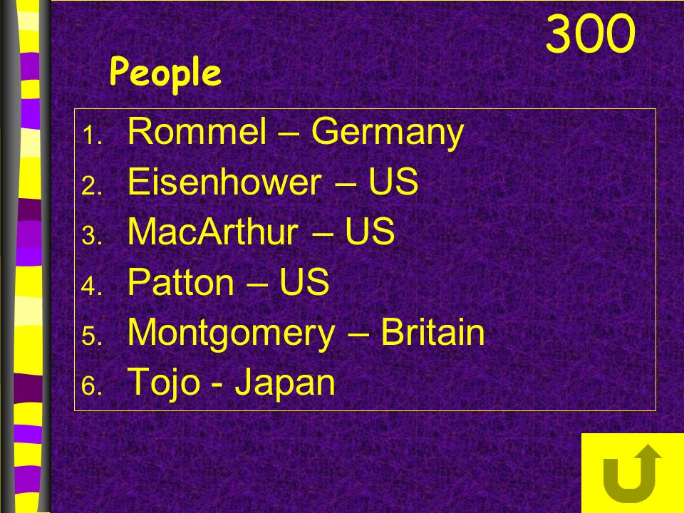 1. Rommel – Germany 2. Eisenhower – US 3. MacArthur – US 4.