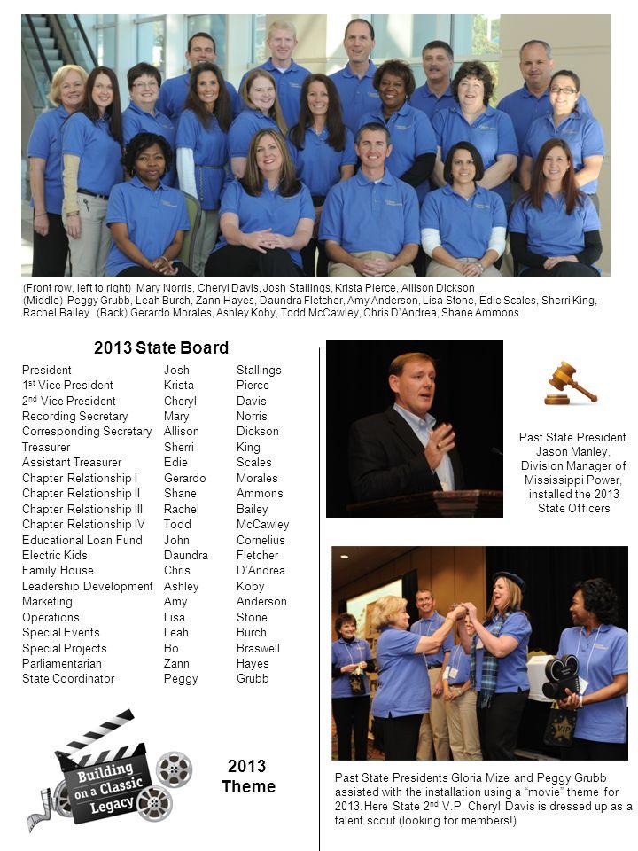 2013 State Board 2013 Theme PresidentJoshStallings 1 st Vice PresidentKristaPierce 2 nd Vice PresidentCherylDavis Recording SecretaryMaryNorris Corres