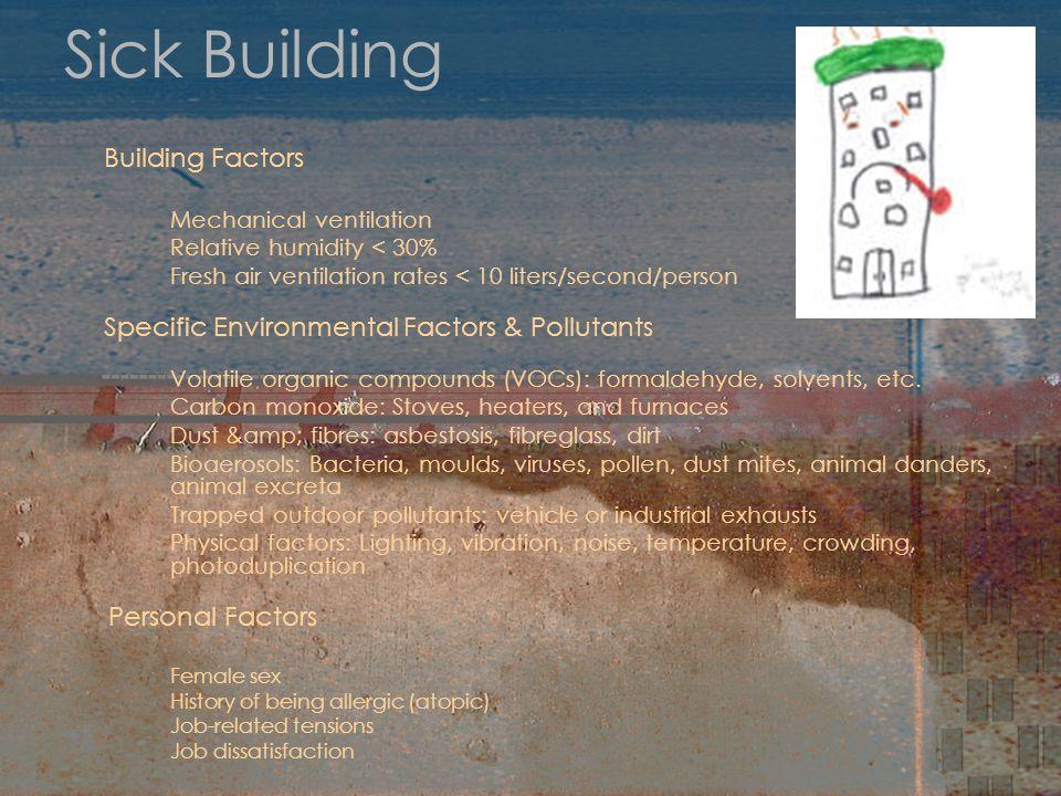 Sick Building Building Factors Mechanical ventilation Relative humidity < 30% Fresh air ventilation rates < 10 liters/second/person Specific Environme