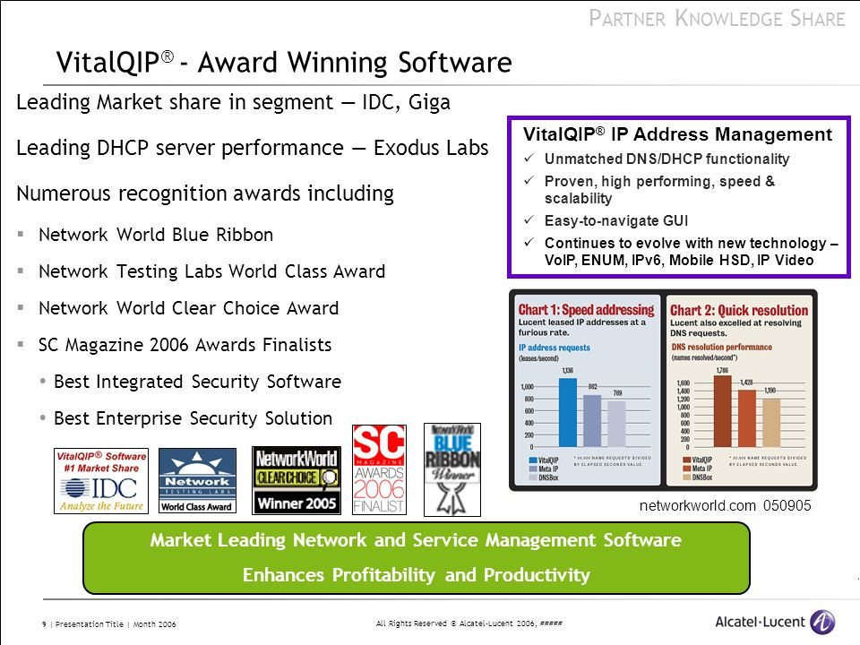 All Rights Reserved © Alcatel-Lucent 2006, ##### P ARTNER K NOWLEDGE S HARE 20 | Presentation Title | Month 2006 VitalQIP ® IPAM Selling – Positioning Questions How many IP addresses do you need to manage.