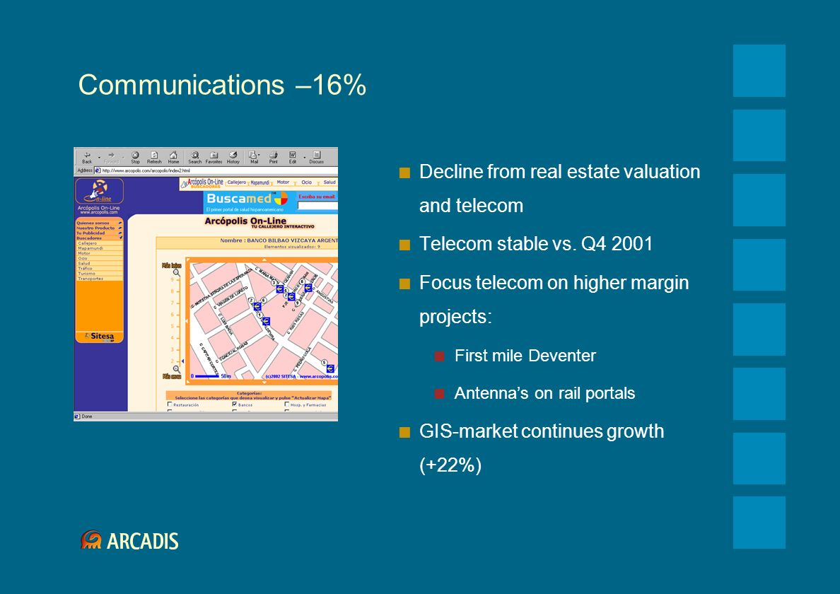 Communications –16% Decline from real estate valuation and telecom Telecom stable vs. Q4 2001 Focus telecom on higher margin projects: First mile Deve