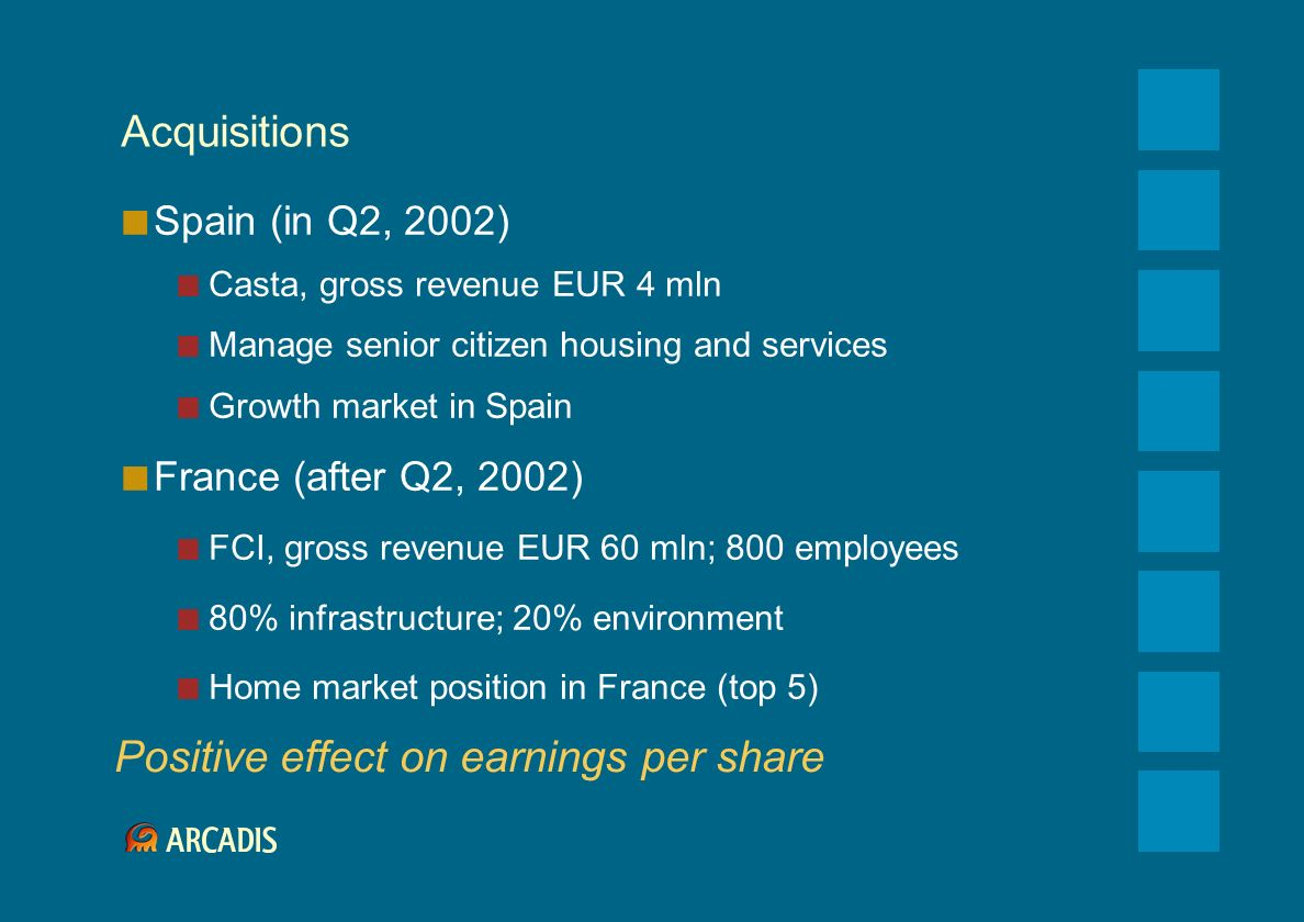 Acquisitions Spain (in Q2, 2002) Casta, gross revenue EUR 4 mln Manage senior citizen housing and services Growth market in Spain France (after Q2, 20