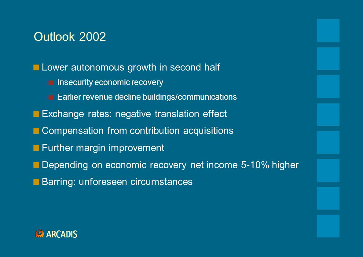 Outlook 2002 Lower autonomous growth in second half Insecurity economic recovery Earlier revenue decline buildings/communications Exchange rates: nega