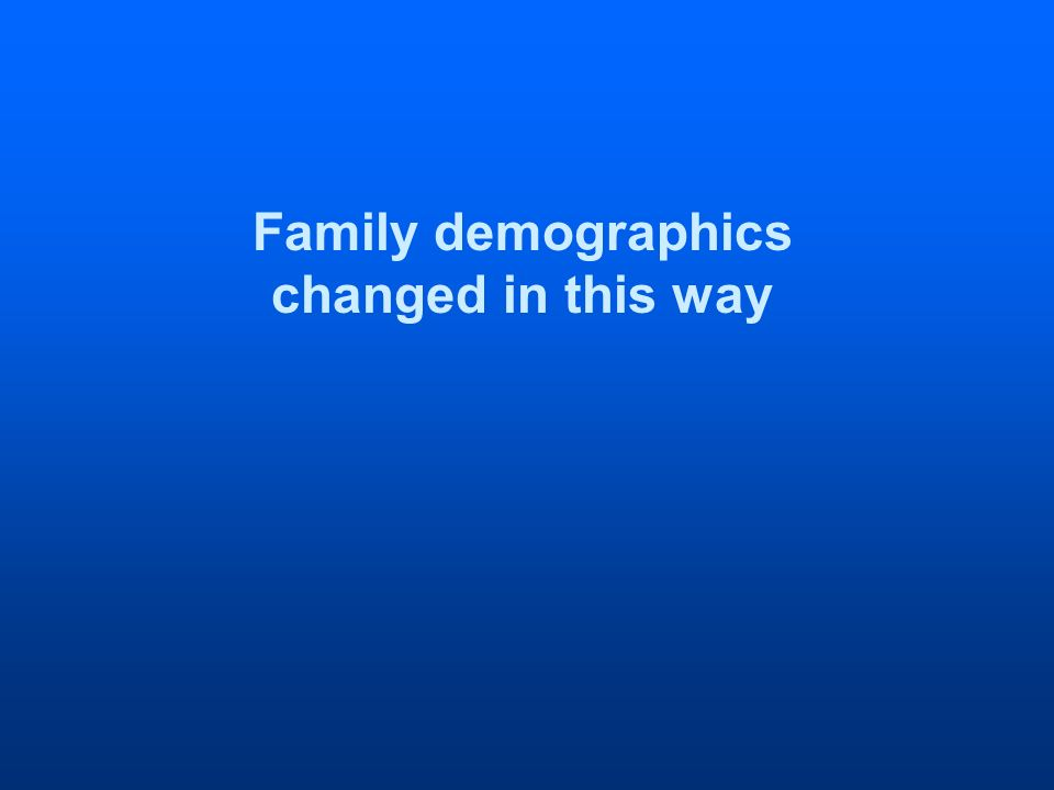 Family demographics changed in this way