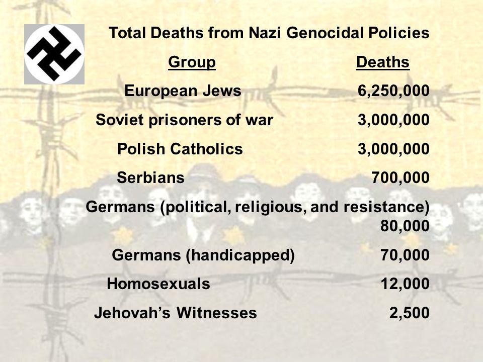 Total Deaths from Nazi Genocidal Policies Group Deaths European Jews 6,250,000 Soviet prisoners of war 3,000,000 Polish Catholics 3,000,000 Serbians 7