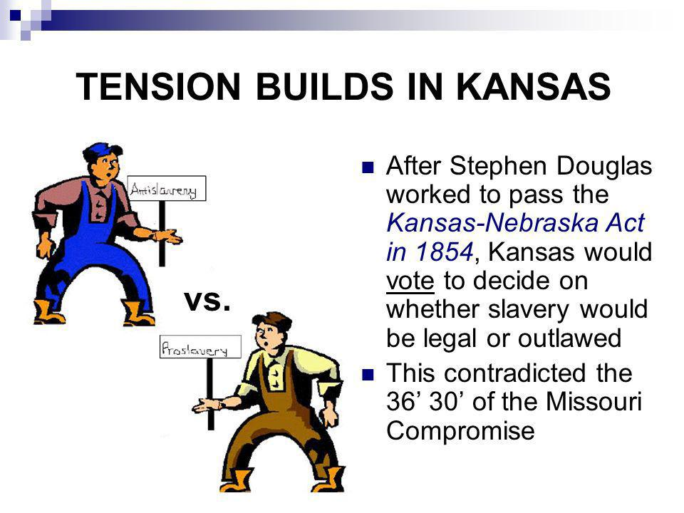 TENSION BUILDS IN KANSAS After Stephen Douglas worked to pass the Kansas-Nebraska Act in 1854, Kansas would vote to decide on whether slavery would be