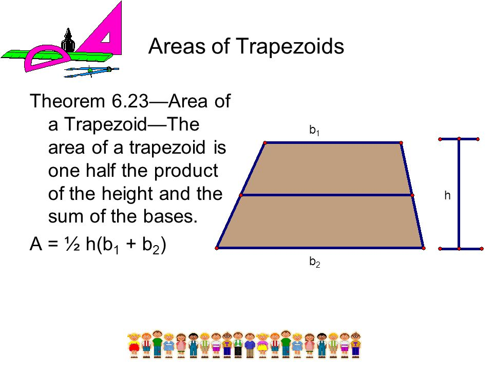 Areas of Trapezoids Theorem 6.23Area of a TrapezoidThe area of a trapezoid is one half the product of the height and the sum of the bases. A = ½ h(b 1
