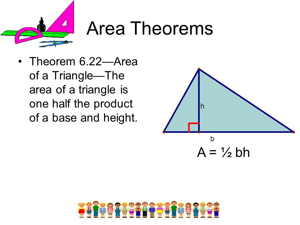 Area Theorems Theorem 6.22Area of a TriangleThe area of a triangle is one half the product of a base and height. A = ½ bh h b