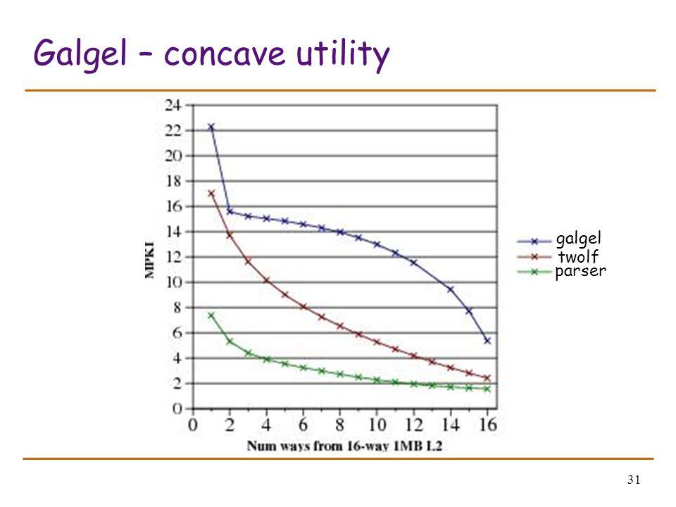 31 Galgel – concave utility galgel twolf parser