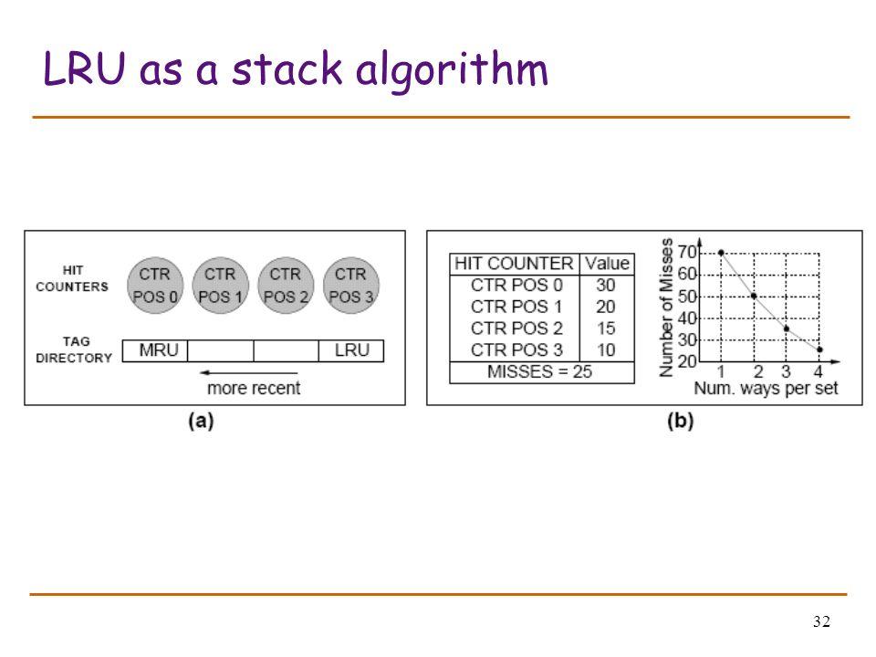 32 LRU as a stack algorithm