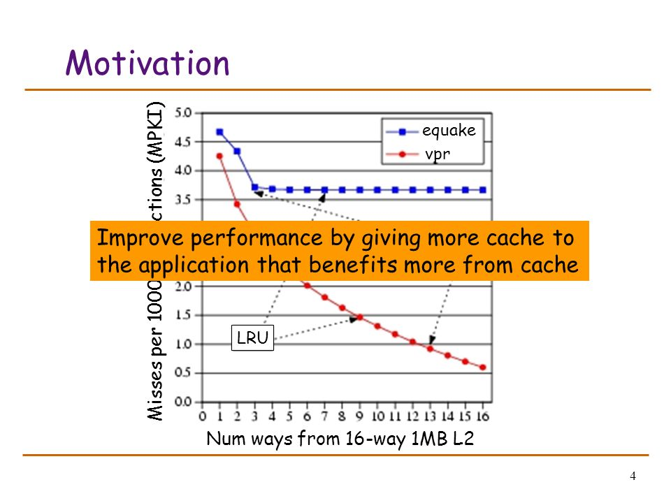 15 Results for throughput UCP improves average throughput by 17%