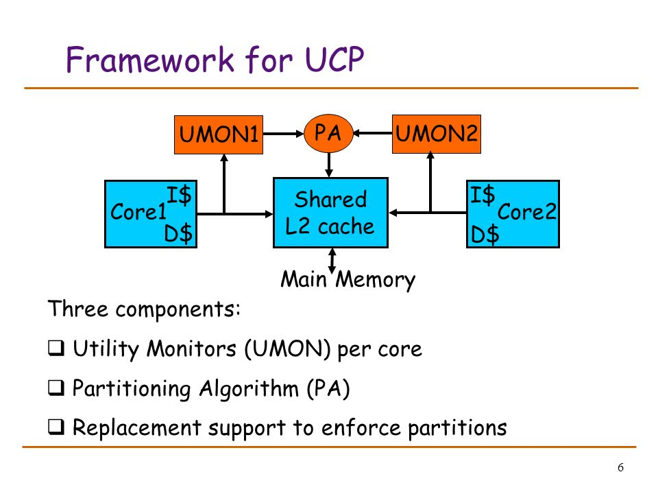 6 Framework for UCP Three components: Utility Monitors (UMON) per core Partitioning Algorithm (PA) Replacement support to enforce partitions I$ D$ Core1 I$ D$ Core2 Shared L2 cache Main Memory UMON1 UMON2 PA