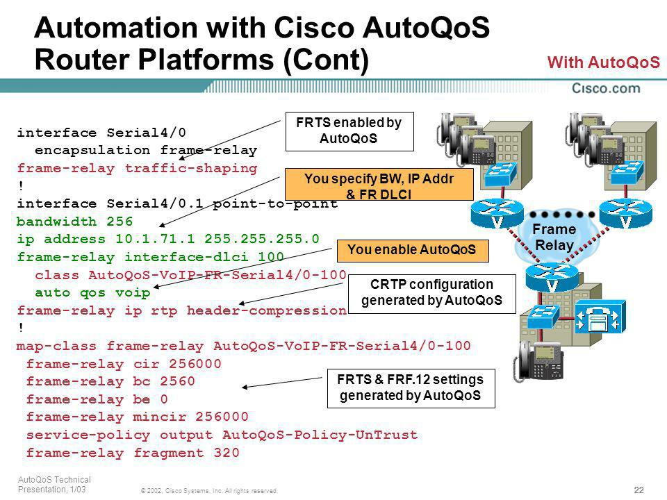 22 © 2002, Cisco Systems, Inc. All rights reserved. AutoQoS Technical Presentation, 1/03 interface Serial4/0 encapsulation frame-relay frame-relay tra