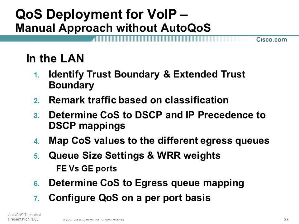 38 © 2002, Cisco Systems, Inc. All rights reserved. AutoQoS Technical Presentation, 1/03 QoS Deployment for VoIP – Manual Approach without AutoQoS In