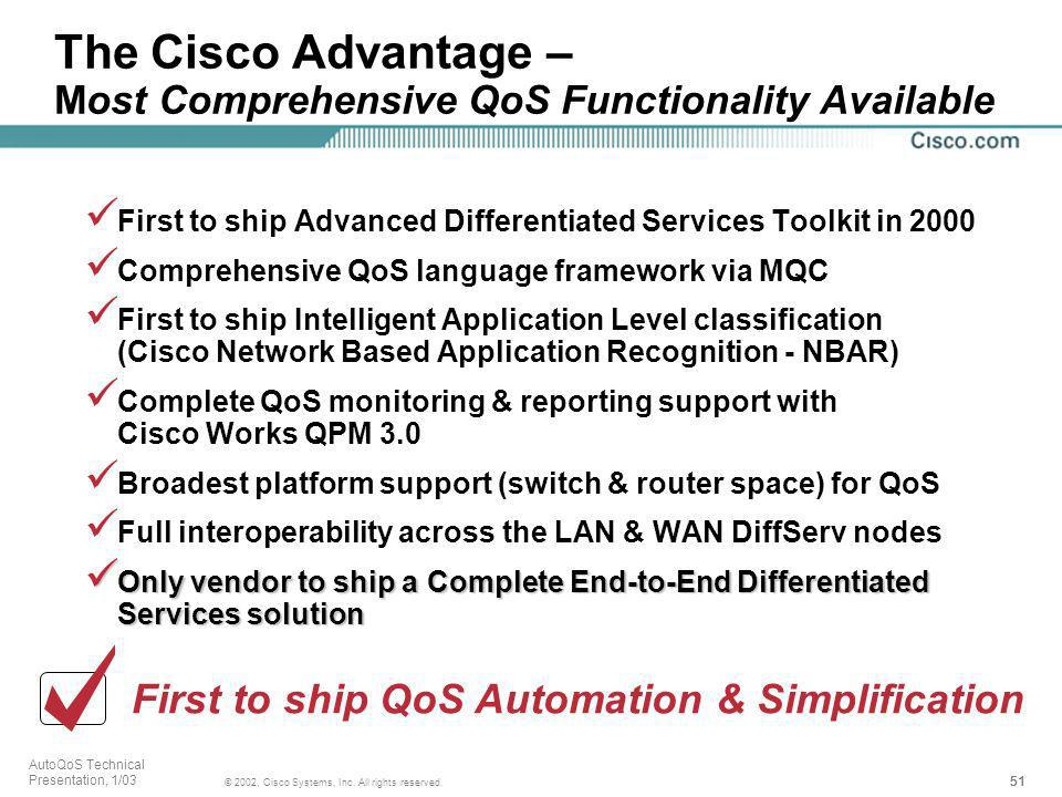 51 © 2002, Cisco Systems, Inc. All rights reserved. AutoQoS Technical Presentation, 1/03 The Cisco Advantage – Most Comprehensive QoS Functionality Av