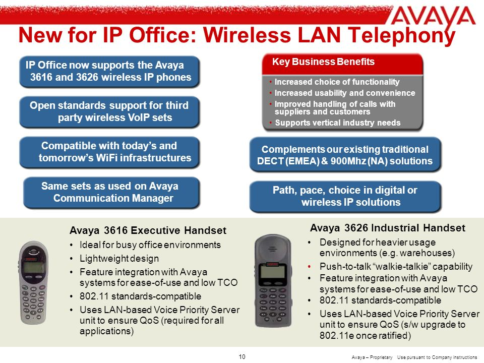 9 Avaya – Proprietary Use pursuant to Company instructions Small Office Executive Home + Home Office Branch Office Collaborative Service Provider Channel Service Provider Network Branch Office Autonomous Small Office Edition: Target Segments SMB Choice Small Office Edition PBX, CRM,Voice Mail, Auto Attendant IP Phones 10/100 LAN VoWLAN Devices WLAN Small Office: All-in-One Converged Solution Analog Phones Digital Phones Cordless Phones xDSLT1/E1PSTNISDN Integral VPN & Firewall