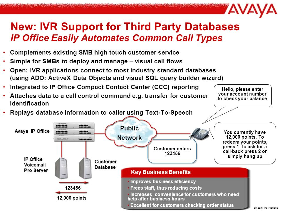 13 Avaya – Proprietary Use pursuant to Company instructions 22 Power Conferencingin version 2.0 adds: Public/Private TDM/FR/IP VoiceMail Pro Soft Console IP Office Avaya IP Office Conferencing Suite Web Browser Web-based Reservations* Email Confirmation* Voting* Presentation area* Streaming Media* Increased functionality for internal calls Increased usability & convenience Increased functionality for incoming calls Increased employee productivity Business infrastructure improvements / TCO Improved handling of calls with suppliers and customers Key Features Key Business Benefits Real time conference supervision and control Guidance PIN codes Converged IP Telephony & Infrastructure Unified Communication & Mobility R2.0 Ability to set up a Future Conference Web interface for the host to view & change delegate status on line Operator ability to set up an Ad Hoc Conference by pointing and clicking at names on the BLF & phoning external delegates on Soft Console * Regional availability Small Office: 3 parties max IP401 * : 3 parties max IP403/IP406: 64 parties max IP412: 2x64 parties max Host can change participant status to Listen only or Speak & Listen Document to be reviewed e.g.
