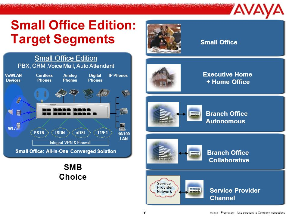8 Avaya – Proprietary Use pursuant to Company instructions IP Office Release 2.0 and Small Office Edition: Key Benefits Simple New Small Office Edition platform right-sized for sub-20 station market Pre-configured converged communications system Set-up wizards for fast system installation and MACs SNMP alarm management for multi-site networks Open Interoperability with third party voice mail systems using VPIM Interoperates with third party wired and wireless end points Uses standards-based security and management protocols Improved Business Efficiency Online management and collaboration with Power Conferencing Secure Wide Area Networking with standards-based VPN Call handling options now complemented by incoming call priority, IVR and TTS Mobility benefits for specific verticals using Voice over WLAN Enhanced Customer Service 24x7 information availability using IVR and Text-to-Speech More efficient call answering with new Soft Console Call handling methodologies can be fine-tuned to customer expectations