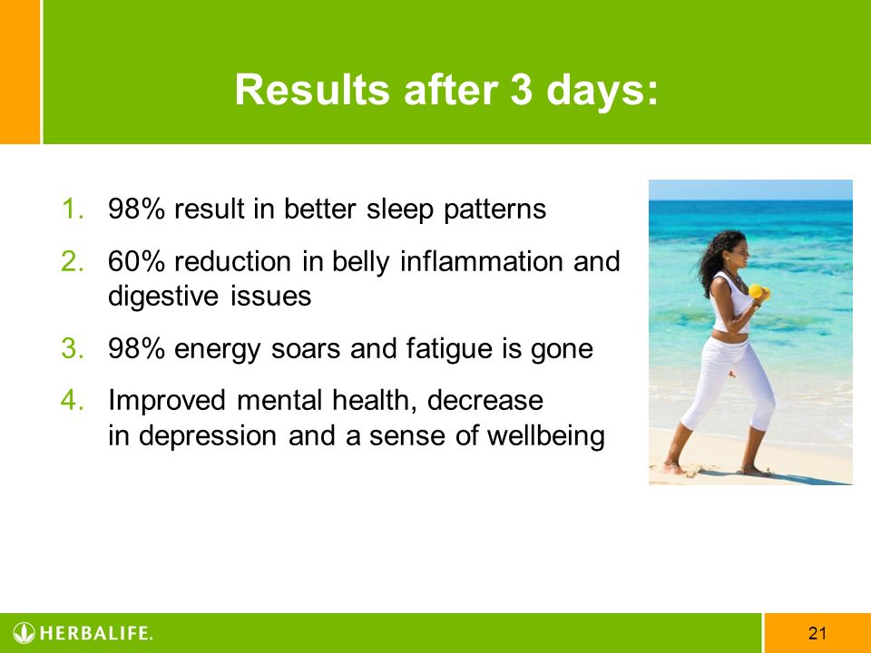 21 Results after 3 days: 1.98% result in better sleep patterns 2.60% reduction in belly inflammation and digestive issues 3.98% energy soars and fatig