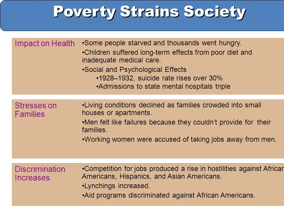 Some people starved and thousands went hungry. Children suffered long-term effects from poor diet and inadequate medical care. Social and Psychologica