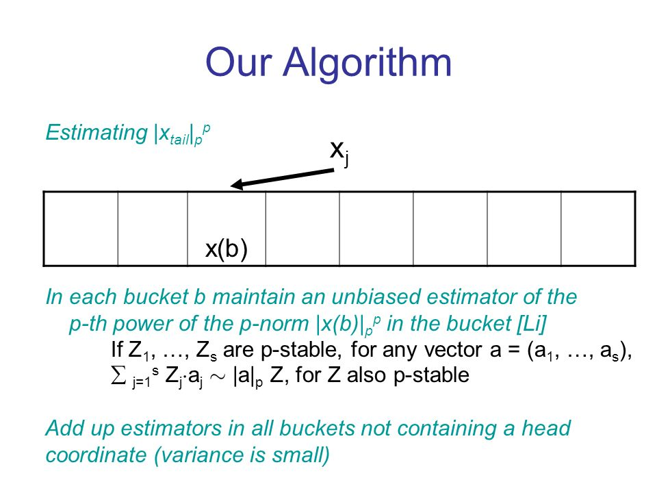 Our Algorithm x(b) Estimating |x tail | p p xjxj In each bucket b maintain an unbiased estimator of the p-th power of the p-norm |x(b)| p p in the bucket [Li] If Z 1, …, Z s are p-stable, for any vector a = (a 1, …, a s ), j=1 s Z j ¢ a j » |a| p Z, for Z also p-stable Add up estimators in all buckets not containing a head coordinate (variance is small)