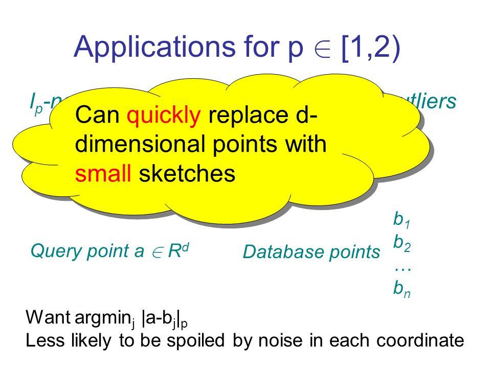Applications for p 2 (0,1) Best entropy estimation in a stream [HNO] –Empirical entropy = j q j log(1/q j ), where q j = |x j |/|x| 1 –Estimates |x| p for O(log 1/ε) different p 2 (0,1) –Interpolates a polynomial through these values to estimate entropy –Entropy used for detecting DoS attacks, etc.