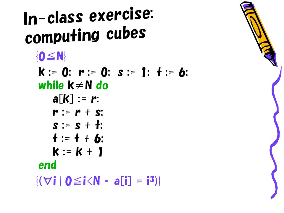 In-class exercise: computing cubes {0N} k := 0; r := 0; s := 1; t := 6; while kN do a[k] := r; r := r + s; s := s + t; t := t + 6; k := k + 1 end {(i | 0i<N a[i] = i 3 )}
