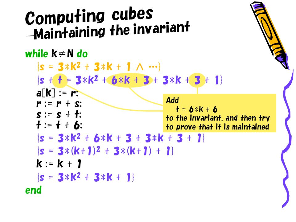 Computing cubes Maintaining the invariant while kN do {s = 3*k 2 + 3*k + 1 …} {s + t = 3*k 2 + 6*k + 3 + 3*k + 3 + 1} a[k] := r; r := r + s; s := s + t; t := t + 6; {s = 3*k 2 + 6*k + 3 + 3*k + 3 + 1} {s = 3*(k+1) 2 + 3*(k+1) + 1} k := k + 1 {s = 3*k 2 + 3*k + 1} end Add t = 6*k + 6 to the invariant, and then try to prove that it is maintained