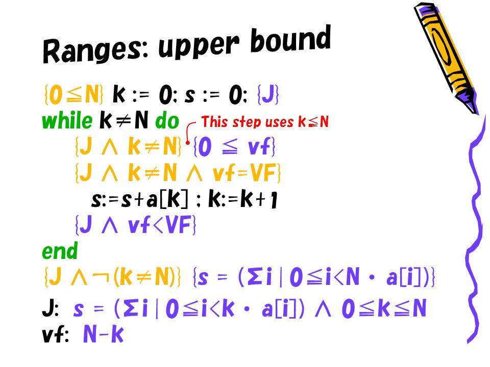 Ranges: upper bound {0N} k := 0; s := 0; {J} while kN do {J kN} {0 vf} {J kN vf=VF} s:=s+a[k] ; k:=k+ 1 {J vf<VF} end {J (kN)} {s = (Σi | 0i<N a[i])} J: s = (Σi | 0i<k a[i]) 0kN vf: N-k This step uses kN