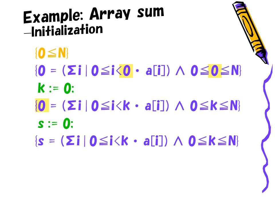 Example: Array sum Invariance {s = (Σi | 0i<k a[i]) 0kN kN N-k=VF} {s+a[k] = (Σi | 0i<k a[i])+a[k] 0k<N N-k- 1 <VF} s := s + a[k]; {s = (Σi | 0i<k a[i])+a[k] 0k<N N-k- 1 <VF} {s = (Σi | 0i<k+ 1 a[i]) 0k+ 1 N N-(k+ 1 )<VF} k := k+ 1 ; {s = (Σi | 0i<k a[i]) 0kN N-k<VF}