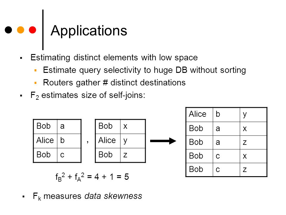 Applications Estimating distinct elements with low space Estimate query selectivity to huge DB without sorting Routers gather # distinct destinations F 2 estimates size of self-joins: Bobx Alicey Bobz a Aliceb Bobc, Aliceby Bobax az cx cz F k measures data skewness f B 2 + f A 2 = = 5