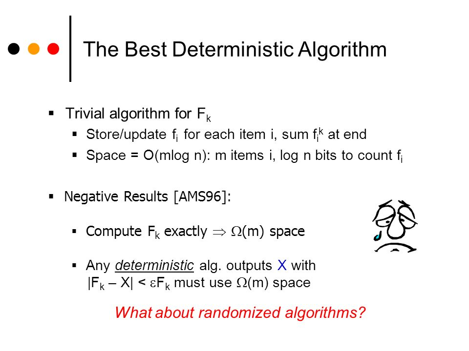 The Best Deterministic Algorithm Trivial algorithm for F k Store/update f i for each item i, sum f i k at end Space = O(mlog n): m items i, log n bits to count f i Negative Results [AMS96]: Compute F k exactly (m) space Any deterministic alg.