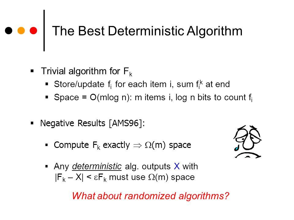 The Best Deterministic Algorithm Trivial algorithm for F k Store/update f i for each item i, sum f i k at end Space = O(mlog n): m items i, log n bits