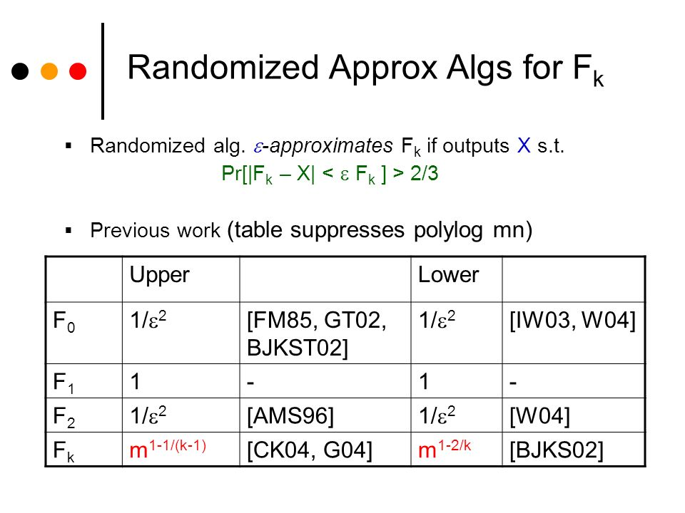Randomized Approx Algs for F k Randomized alg. -approximates F k if outputs X s.t.
