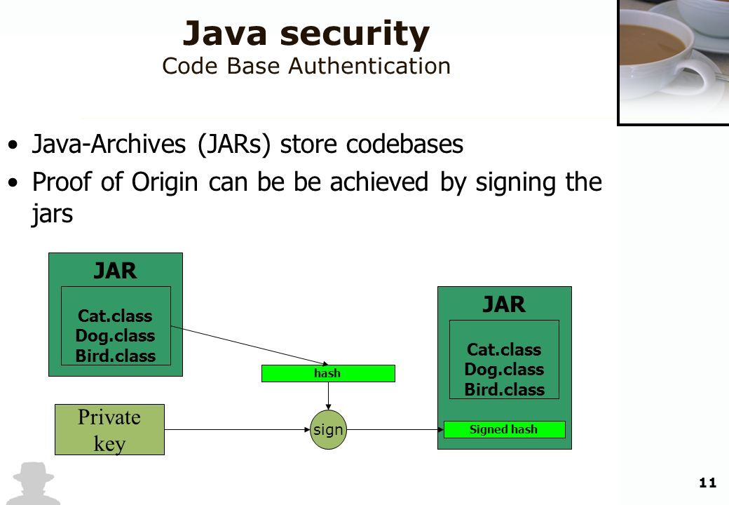 11 Java security Code Base Authentication Java-Archives (JARs) store codebases Proof of Origin can be be achieved by signing the jars JAR Cat.class Do