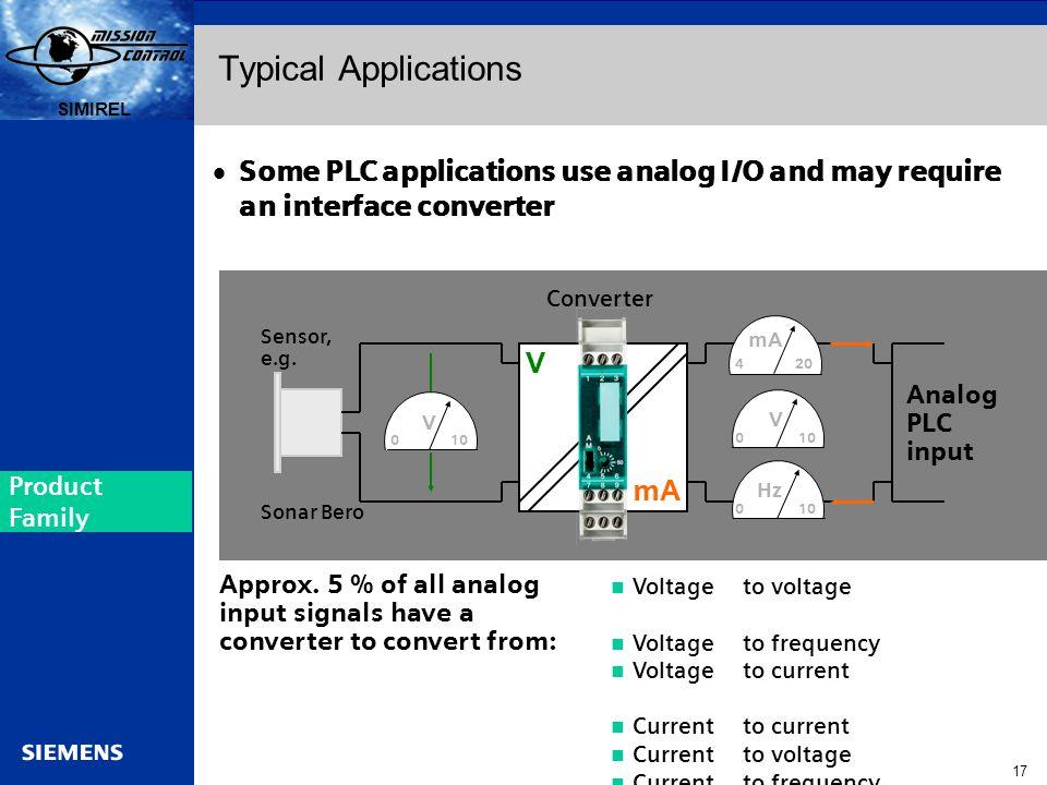 Automation and Drives s SIRIUS 17 SIMIREL s V mA 0 10 V 4 20 mA 0 10 V Hz Sensor, e.g. Sonar Bero Analog PLC input Converter Voltage to voltage Voltag
