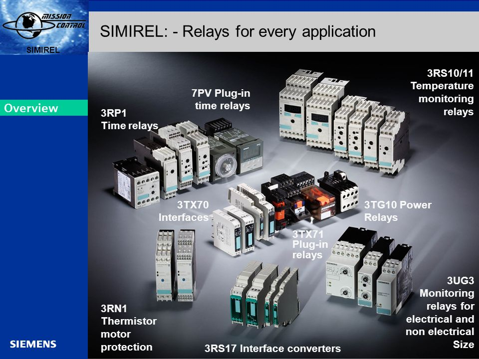 Automation and Drives s SIRIUS 3 SIMIREL s Application 0-10 V 0/4-20 mA Interface Technology AnalogDigital Inputs Outputs Contactor- or Relays logic Control Technology Timers Monitoring Technology AC 3 x 480 V <> °C 1-3 PT100 <><> <><> PTC U I, cos phi °C or °F 1 or 3 ~ What does SIMIREL stand for.
